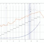 06-Leistungsdiagnostik